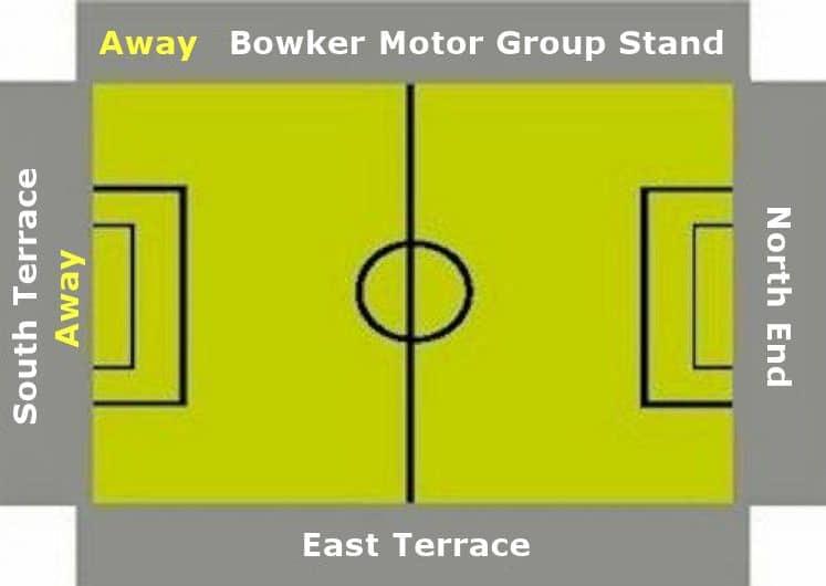 Ground Layout of AFC Fylde