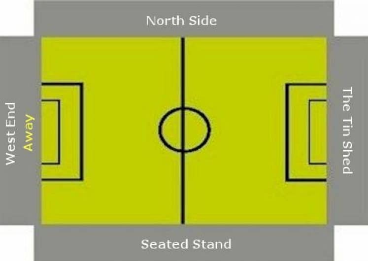 Ground Layout of Darlington (Blackwell Meadows)
