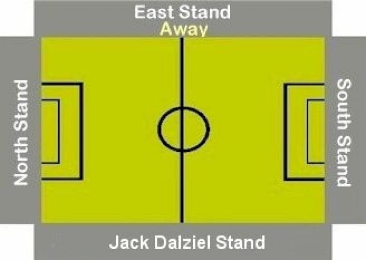 Ground Layout of Airdrieonians