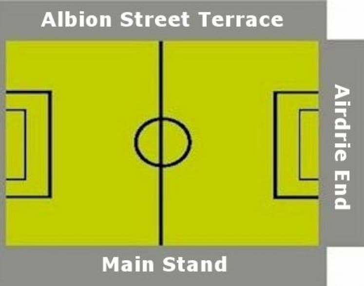 Ground Layout of Albion Rovers