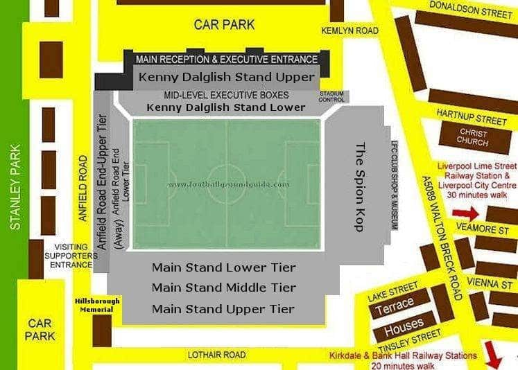 Ground Layout of Liverpool
