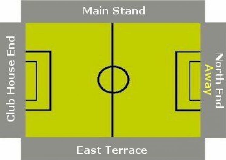 Ground Layout of Annan Athletic