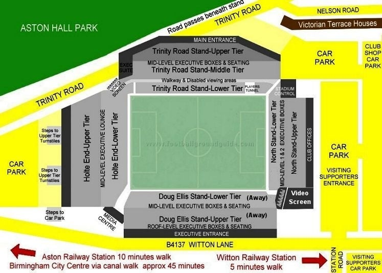 Ground Layout of Aston Villa