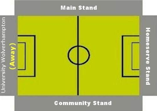 Ground Layout of Walsall