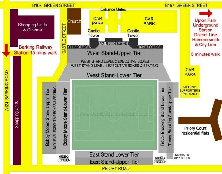 Ground Layout of West Ham United (Boleyn Ground)