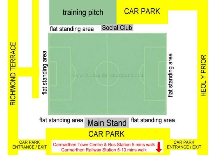 Ground Layout of Carmarthen Town