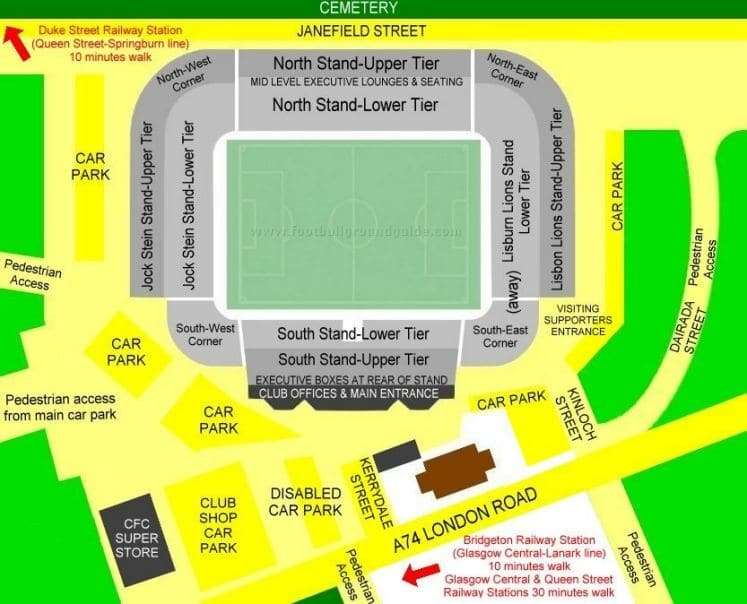 Ground Layout of Celtic