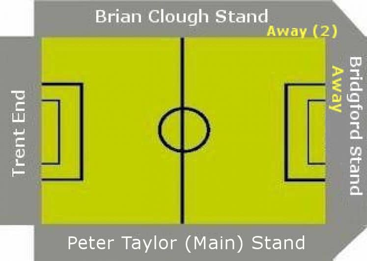 Ground Layout of Nottingham Forest