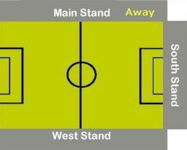 Ground Layout of Clyde