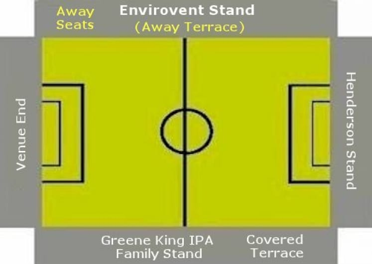 Ground Layout of Harrogate Town