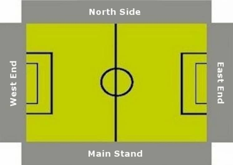 Ground Layout of Cove Rangers