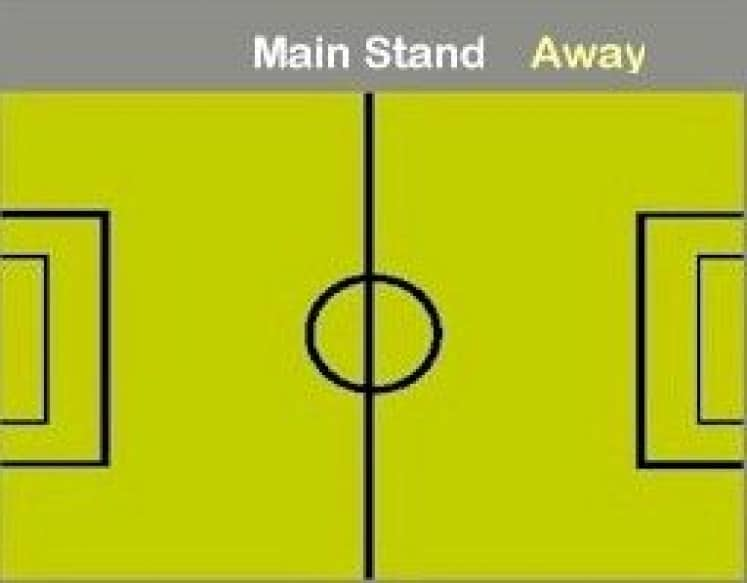 Ground Layout of East Fife