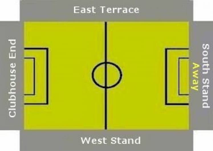 Ground Layout of Eastleigh