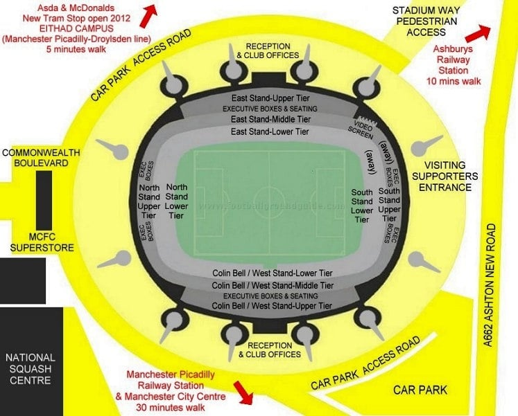 Ground Layout of Manchester City