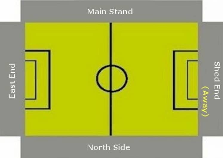 Ground Layout of Farsley Celtic