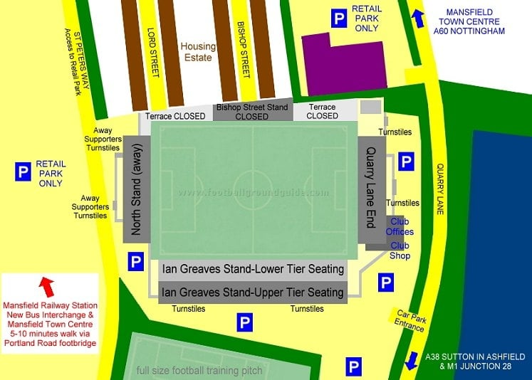 Ground Layout of Mansfield Town