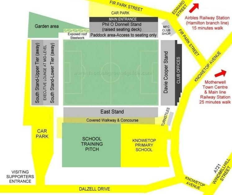 Ground Layout of Motherwell