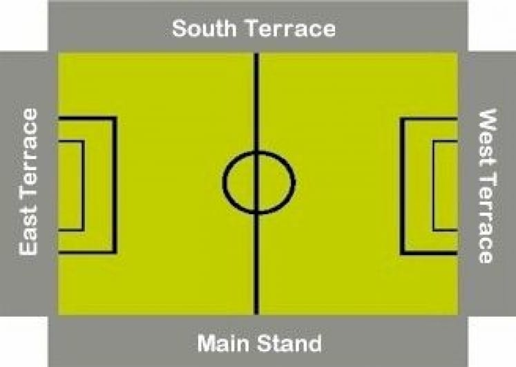 Ground Layout of Forfar Athletic