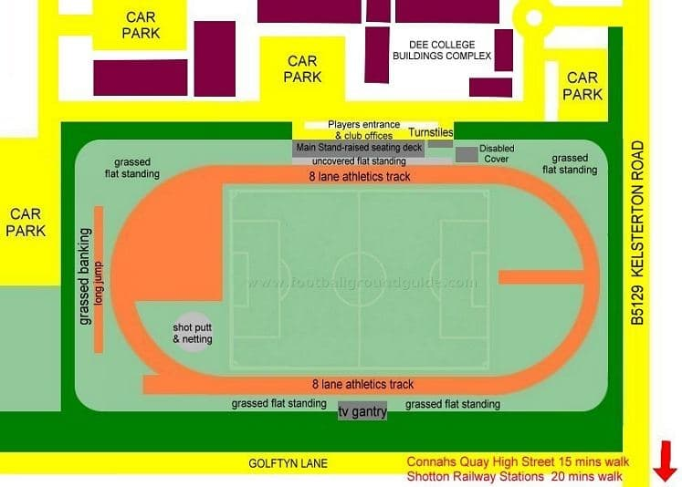 Ground Layout of Connah's Quay Nomads