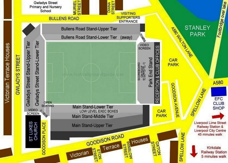Ground Layout of Everton