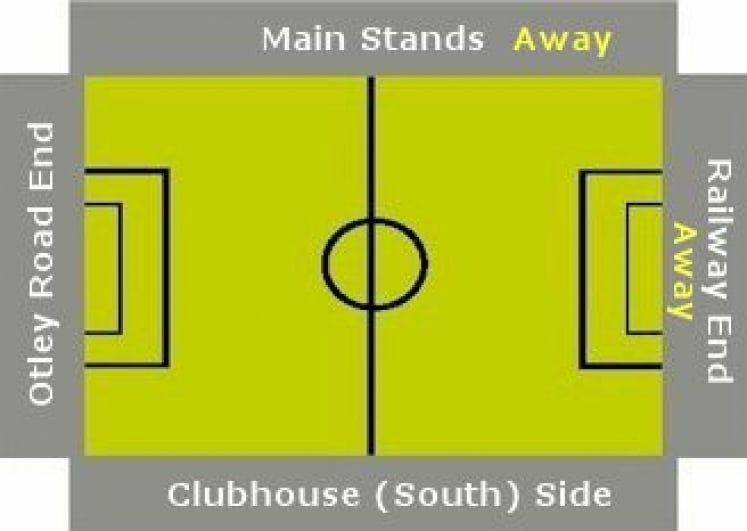 Ground Layout of Guiseley