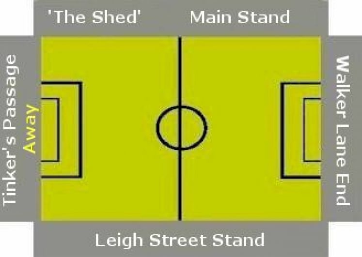 Ground Layout of Hyde United