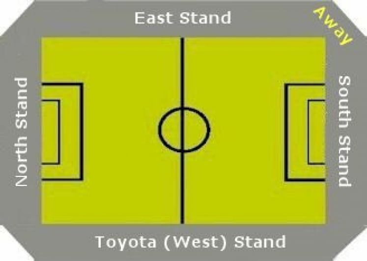 Ground Layout of Derby County