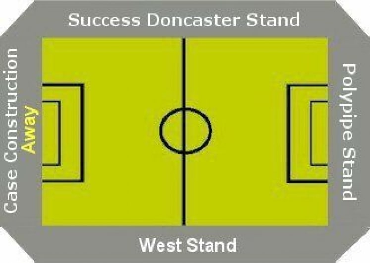 Ground Layout of Doncaster Rovers