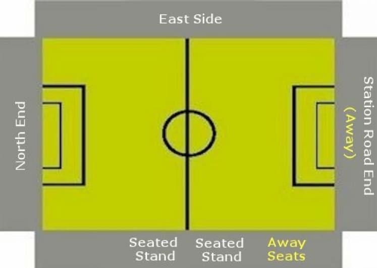 Ground Layout of Kettering Town