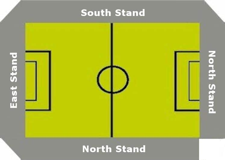 Ground Layout of Linfield