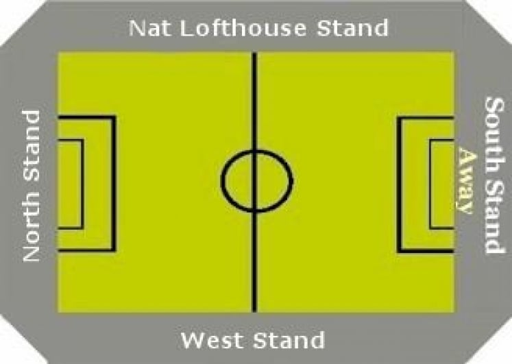 Ground Layout of Bolton Wanderers