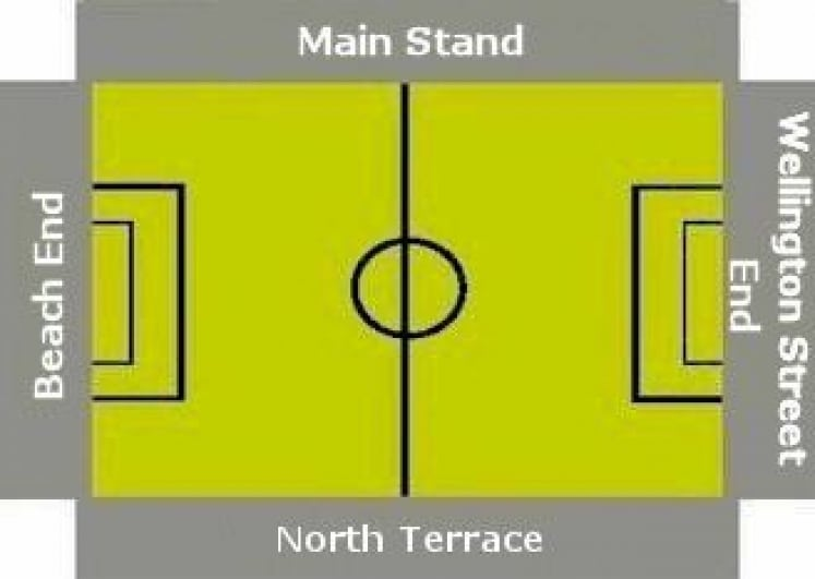 Ground Layout of Montrose