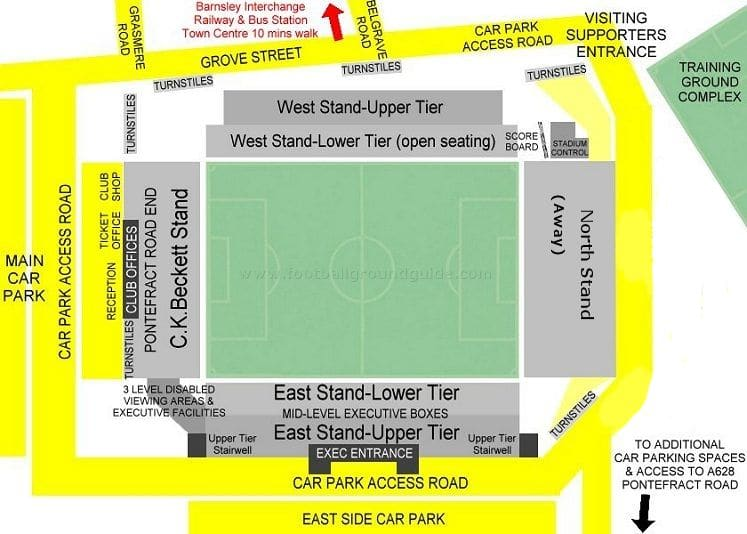 Ground Layout of Barnsley