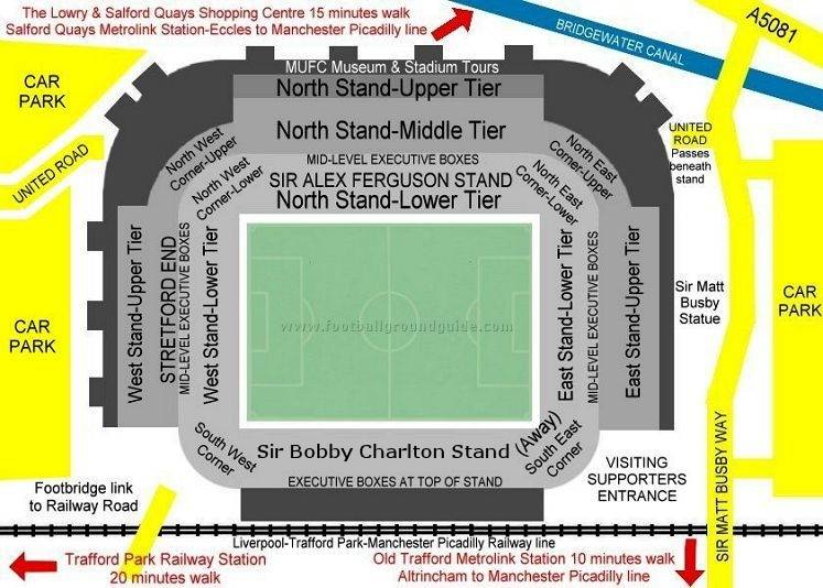 Ground Layout of Manchester United