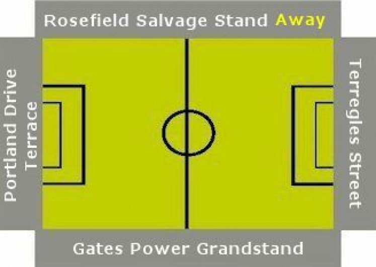 Ground Layout of Queen Of The South