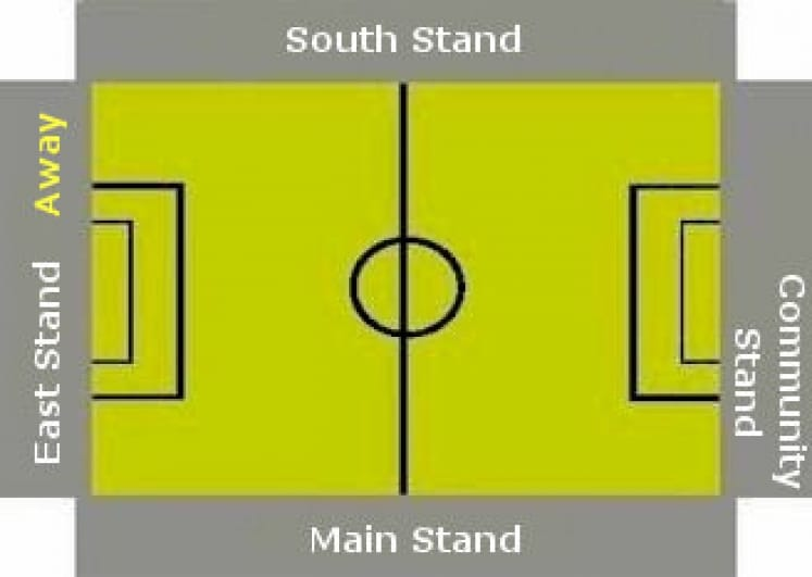 Ground Layout of Aldershot Town