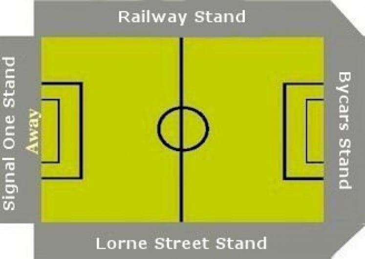 Ground Layout of Port Vale