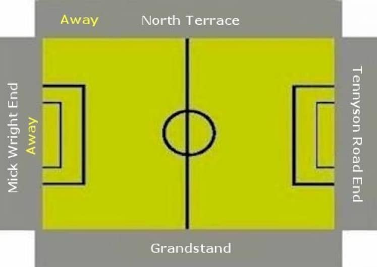 Ground Layout of King's Lynn Town