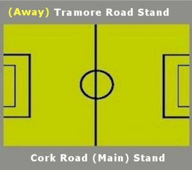 Ground Layout of Waterford