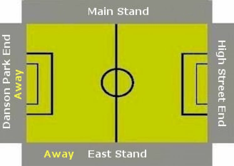 Ground Layout of Welling United