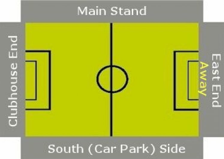 Ground Layout of Wexford Youths