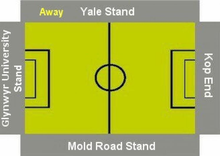 Ground Layout of Wrexham
